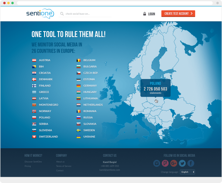CSSMap example at sentione.com website